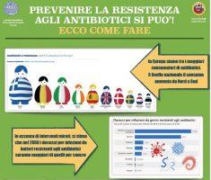 Il Poster SAVE per la promozione al consumo razionale della terapia antibiotica